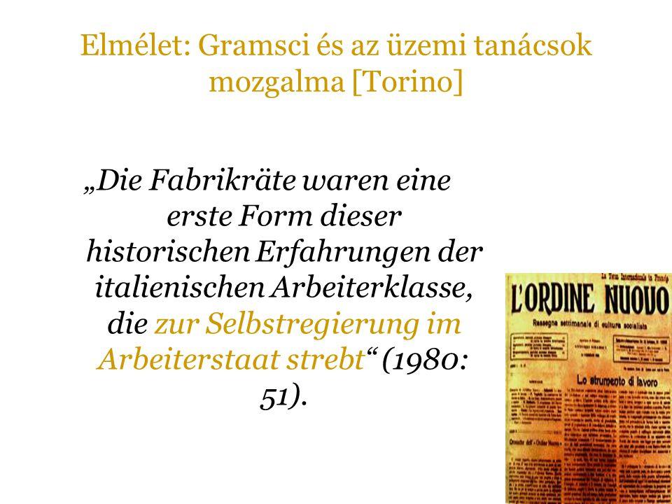 """Elmélet: Gramsci és az üzemi tanácsok mozgalma [Torino] """"Die Fabrikräte waren eine erste Form dieser historischen Erfahrungen der italienischen Arbeiterklasse, die zur Selbstregierung im Arbeiterstaat strebt (1980: 51)."""