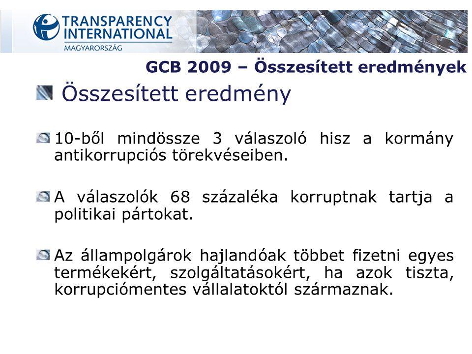 Összesített eredmény 10-ből mindössze 3 válaszoló hisz a kormány antikorrupciós törekvéseiben.