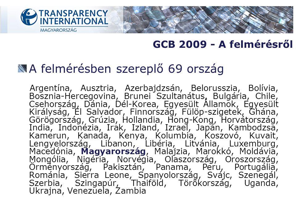 A felmérésben szereplő 69 ország Argentína, Ausztria, Azerbajdzsán, Belorusszia, Bolívia, Bosznia-Hercegovina, Brunei Szultanátus, Bulgária, Chile, Csehország, Dánia, Dél-Korea, Egyesült Államok, Egyesült Királyság, El Salvador, Finnország, Fülöp-szigetek, Ghána, Görögország, Grúzia, Hollandia, Hong-Kong, Horvátország, India, Indonézia, Irak, Izland, Izrael, Japán, Kambodzsa, Kamerun, Kanada, Kenya, Kolumbia, Koszovó, Kuvait, Lengyelország, Libanon, Libéria, Litvánia, Luxemburg, Macedónia, Magyarország, Malajzia, Marokkó, Moldávia, Mongólia, Nigéria, Norvégia, Olaszország, Oroszország, Örményország, Pakisztán, Panama, Peru, Portugália, Románia, Sierra Leone, Spanyolország, Svájc, Szenegál, Szerbia, Szingapúr, Thaiföld, Törökország, Uganda, Ukrajna, Venezuela, Zambia GCB 2009 - A felmérésről