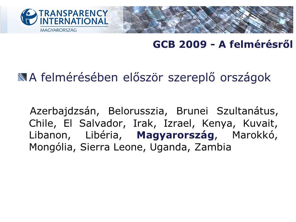 GCB 2009 – Az elmúlt 12 hónapban kenőpénzt fizetett háztartások aránya szektoronként, EU és KKE EU/KKE: Ausztria, Bulgária, Csehország, Dánia, Egyesült Királyság, Finnország, Görögország, Hollandia, Izland, Izrael, Lengyelország, Litvánia, Luxemburg, Magyarország, Norvégia, Olaszország, Portugália, Románia, Spanyolország, Svájc