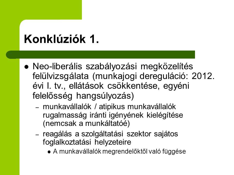 Konklúziók 1. Neo-liberális szabályozási megközelítés felülvizsgálata (munkajogi dereguláció: 2012.
