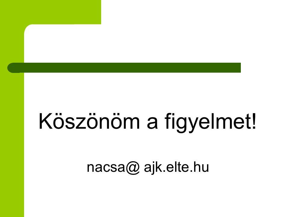 Köszönöm a figyelmet! nacsa@ ajk.elte.hu