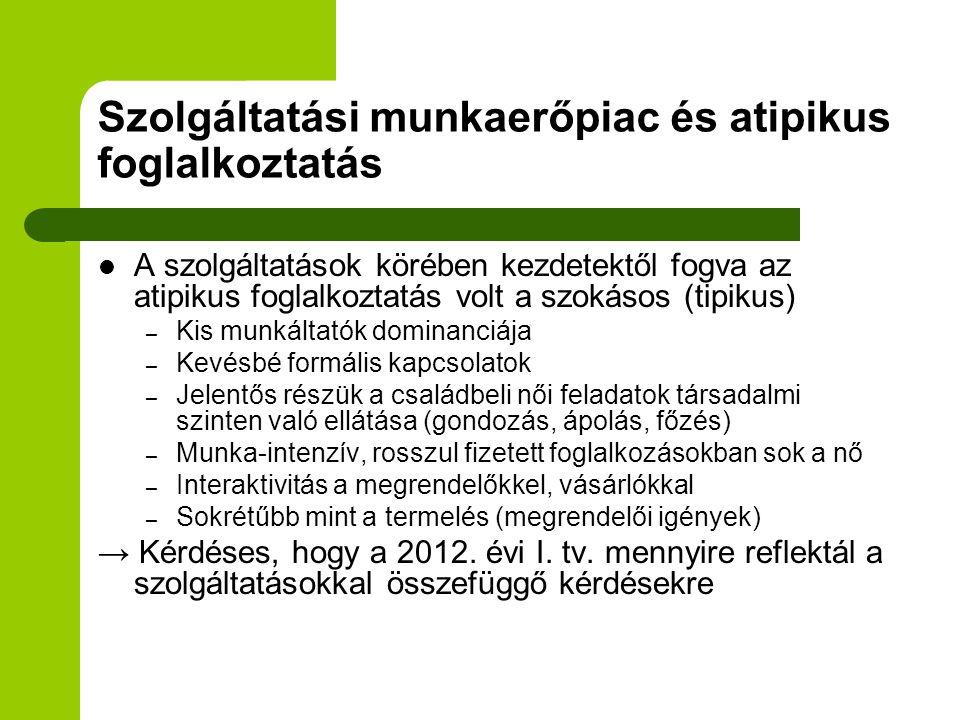 Atipikus foglalkoztatás és a munkáltató rugalmassága iránti igénye - 2012.