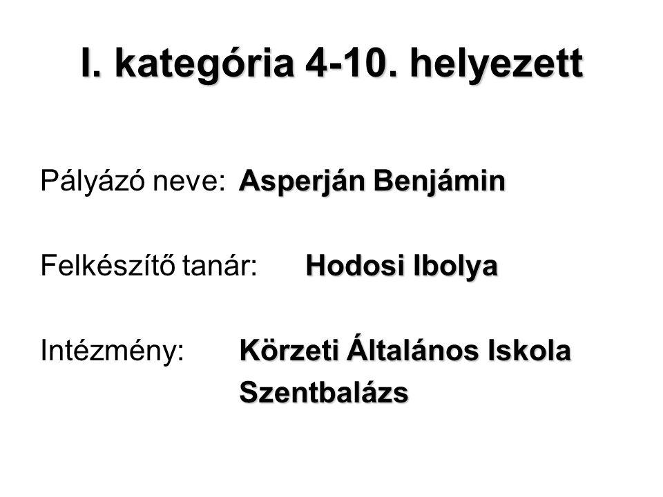 I. kategória 4-10.