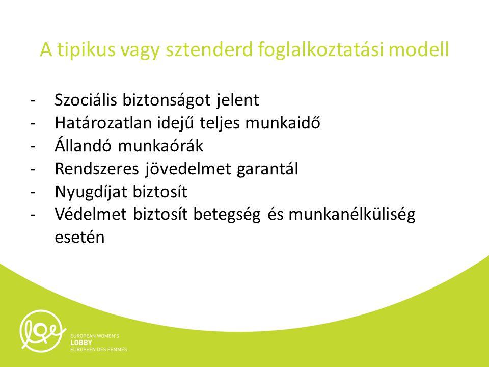 Atipikus vagy a sztenderdtől eltérő foglalkoztatási formák (1) ✓ Alkalmas eszköz-e a rugalmas munkaerőpiac megteremtéséhez.
