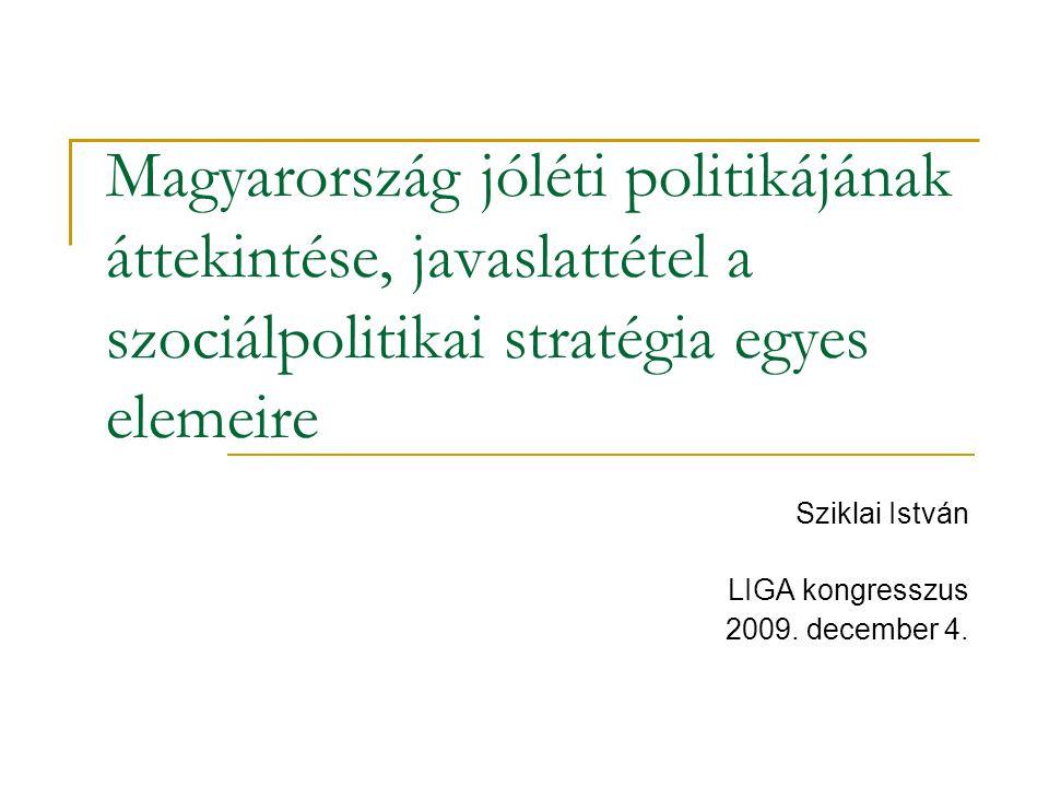 Magyarország jóléti politikájának áttekintése, javaslattétel a szociálpolitikai stratégia egyes elemeire Sziklai István LIGA kongresszus 2009. decembe