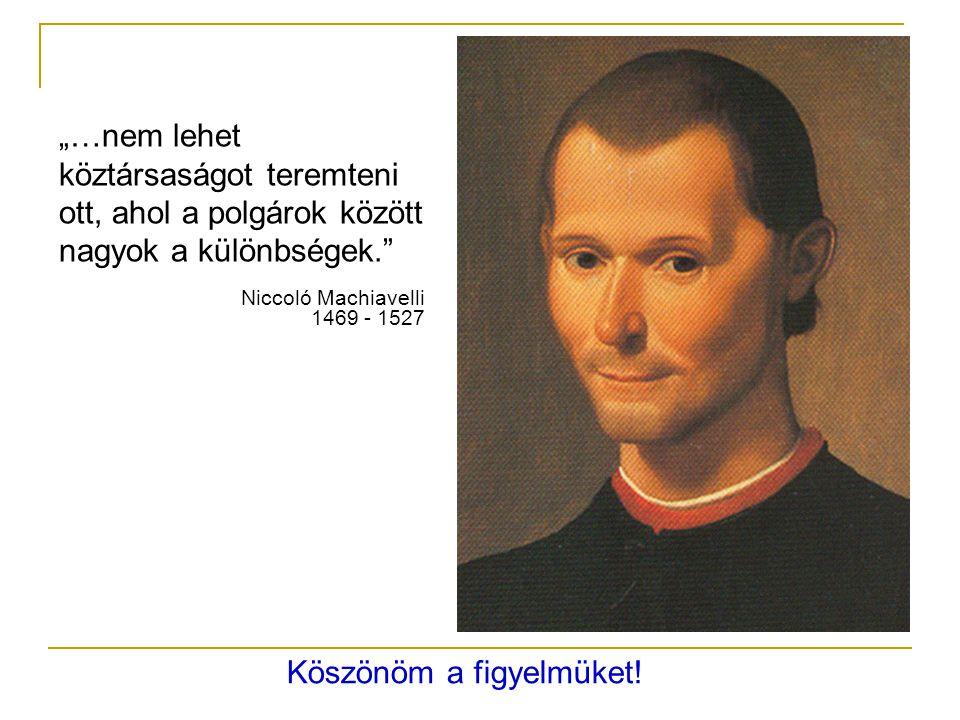 """""""…nem lehet köztársaságot teremteni ott, ahol a polgárok között nagyok a különbségek. Niccoló Machiavelli 1469 - 1527 Köszönöm a figyelmüket!"""