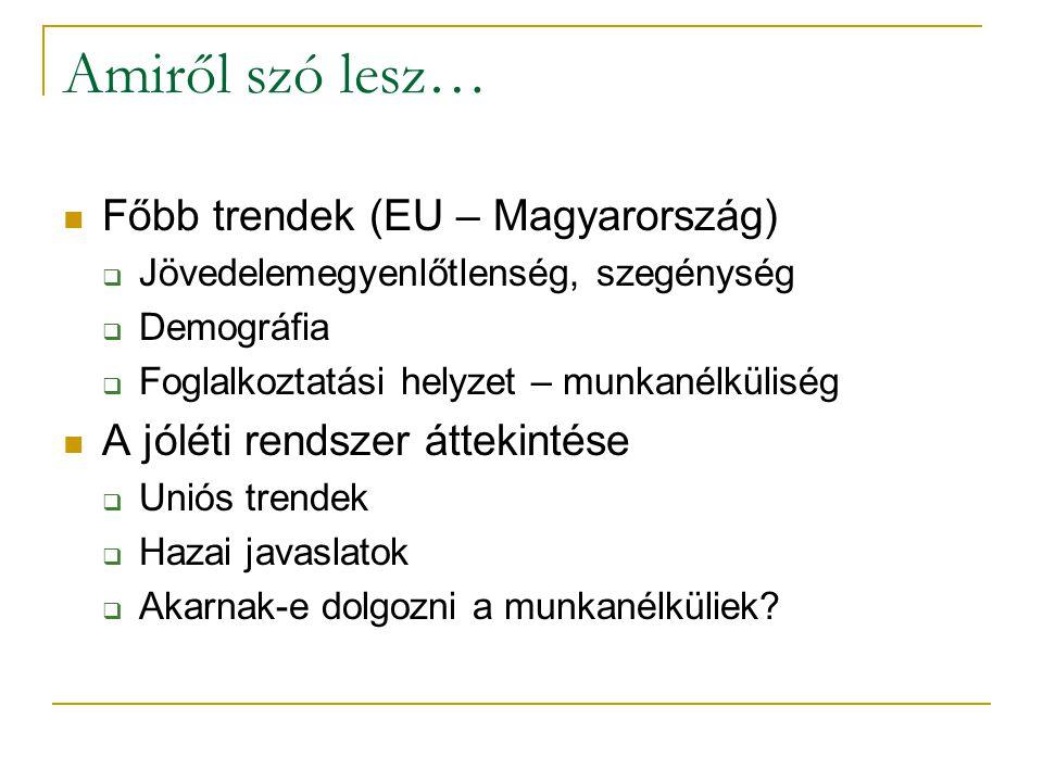 Amiről szó lesz… Főbb trendek (EU – Magyarország)  Jövedelemegyenlőtlenség, szegénység  Demográfia  Foglalkoztatási helyzet – munkanélküliség A jóléti rendszer áttekintése  Uniós trendek  Hazai javaslatok  Akarnak-e dolgozni a munkanélküliek?