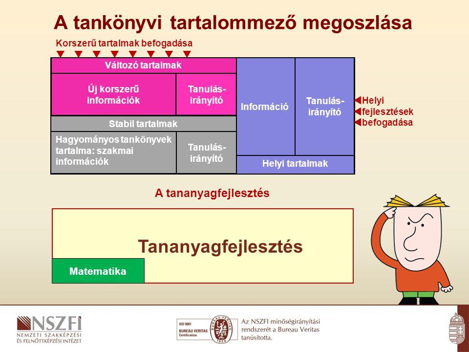 A tankönyvi tartalommező megoszlása Hagyományos tankönyvek tartalma: szakmai információk Tanulás- irányító Stabil tartalmak Új korszerű információk Ta