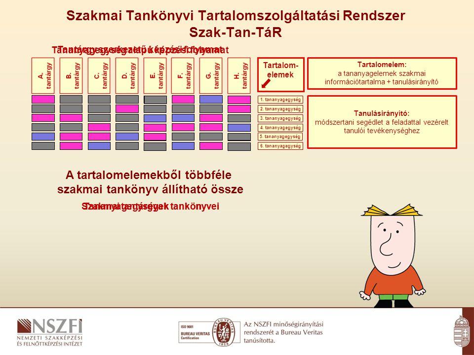 Szakmai Tankönyvi Tartalomszolgáltatási Rendszer Szak-Tan-TáR Tartalom- elemek Tartalomelem: a tananyagelemek szakmai információtartalma + tanulásirán