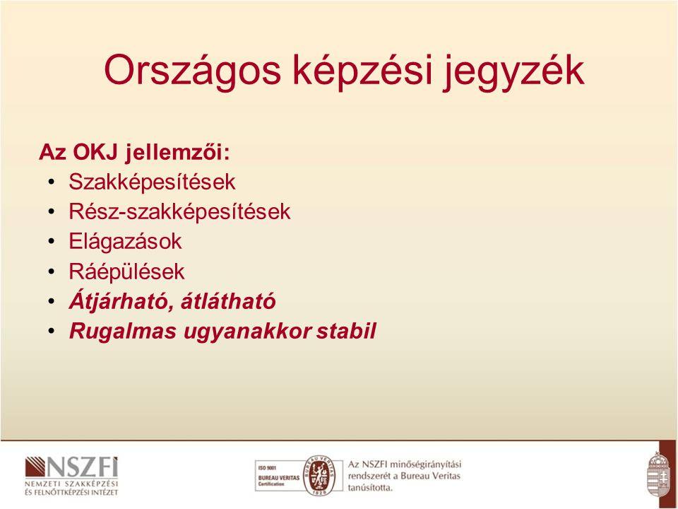 Országos képzési jegyzék Az OKJ jellemzői: Szakképesítések Rész-szakképesítések Elágazások Ráépülések Átjárható, átlátható Rugalmas ugyanakkor stabil