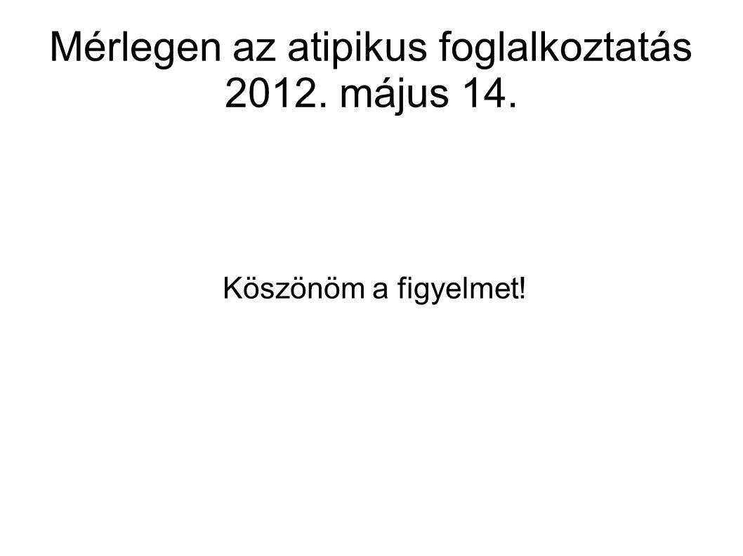 Mérlegen az atipikus foglalkoztatás 2012. május 14. Köszönöm a figyelmet!