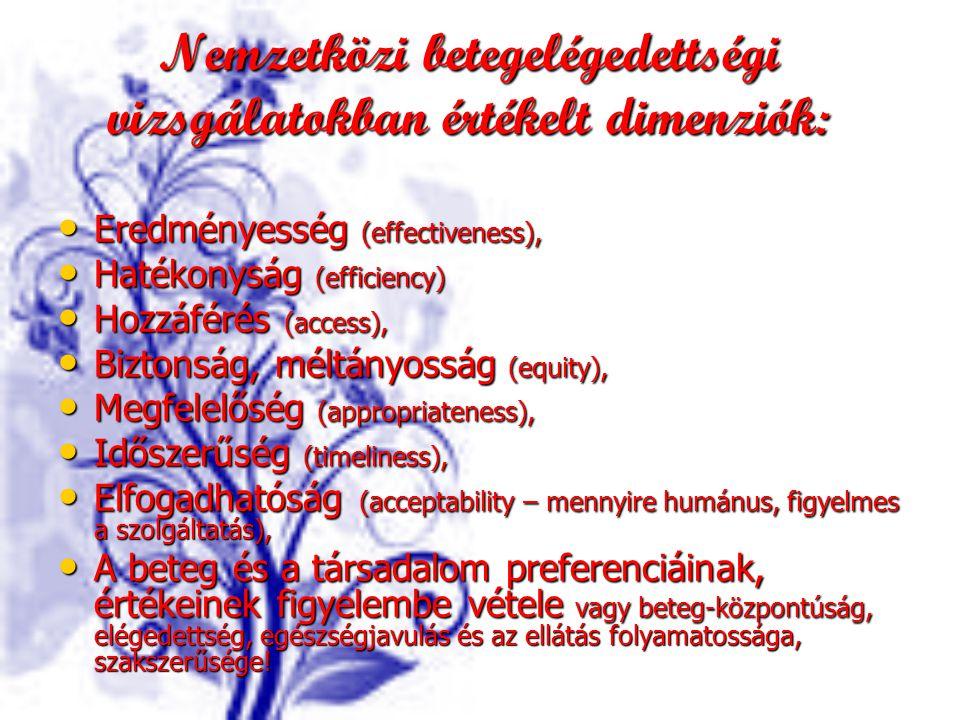 A felmérések funkciója: Minőségfejelesztés (beteg létszám, személyzet, képzettség) Minőségfejelesztés (beteg létszám, személyzet, képzettség) Az ellátás színvonalának javítása (szakképzés) Az ellátás színvonalának javítása (szakképzés) Beteg megelégedettségének elérése-megtartása Beteg megelégedettségének elérése-megtartása Folyamata a visszacsatolás a PDCA kör szerint.