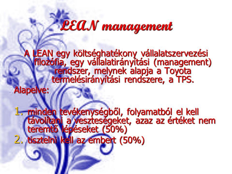 LEAN management A LEAN egy költséghatékony vállalatszervezési filozófia, egy vállalatirányítási (management) rendszer, melynek alapja a Toyota termelésirányítási rendszere, a TPS.