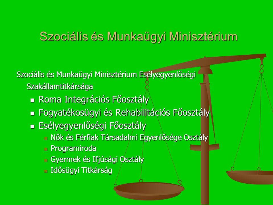 Szociális és Munkaügyi Minisztérium Szociális és Munkaügyi Minisztérium Esélyegyenlőségi Szakállamtitkársága Roma Integrációs Főosztály Roma Integrációs Főosztály Fogyatékosügyi és Rehabilitációs Főosztály Fogyatékosügyi és Rehabilitációs Főosztály Esélyegyenlőségi Főosztály Esélyegyenlőségi Főosztály Nők és Férfiak Társadalmi Egyenlősége Osztály Nők és Férfiak Társadalmi Egyenlősége Osztály Programiroda Programiroda Gyermek és Ifjúsági Osztály Gyermek és Ifjúsági Osztály Idősügyi Titkárság Idősügyi Titkárság