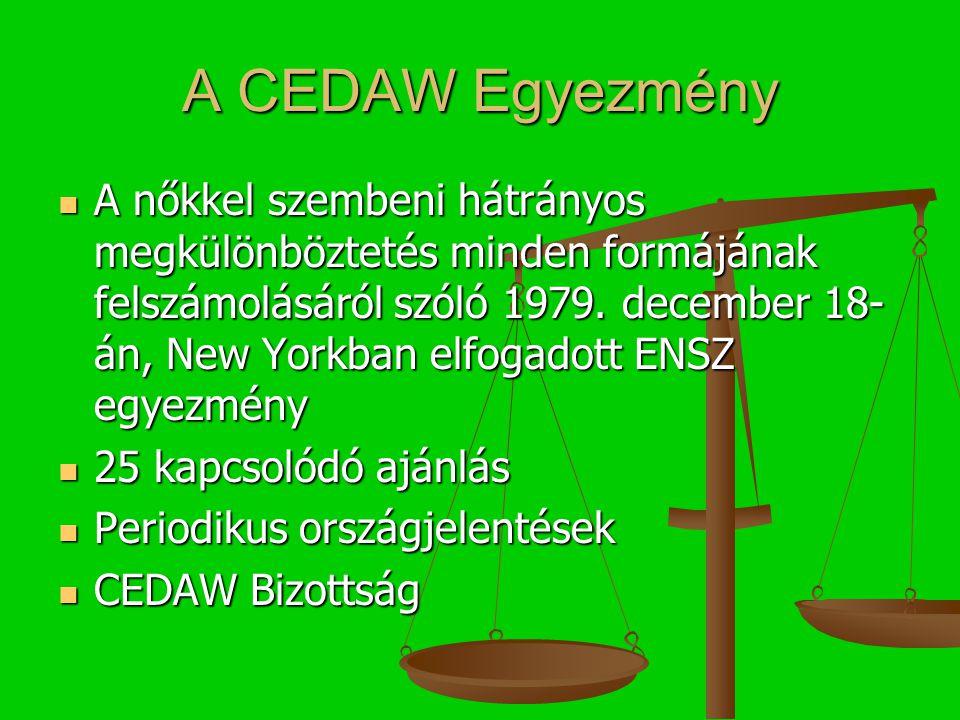 A CEDAW Egyezmény A nőkkel szembeni hátrányos megkülönböztetés minden formájának felszámolásáról szóló 1979.