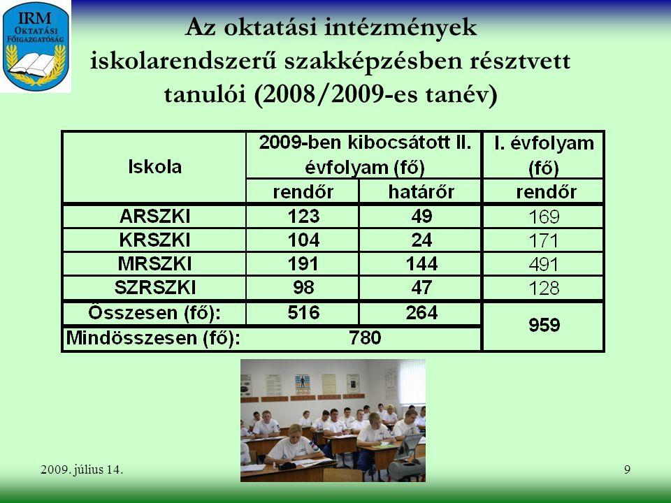 9 Az oktatási intézmények iskolarendszerű szakképzésben résztvett tanulói (2008/2009-es tanév) 2009.