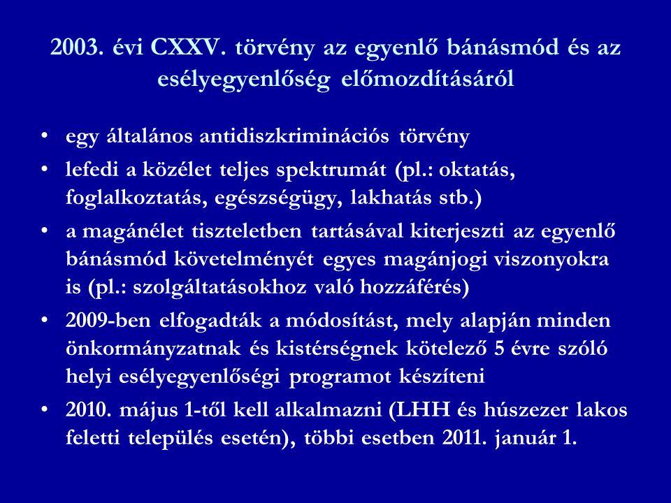 2003. évi CXXV.