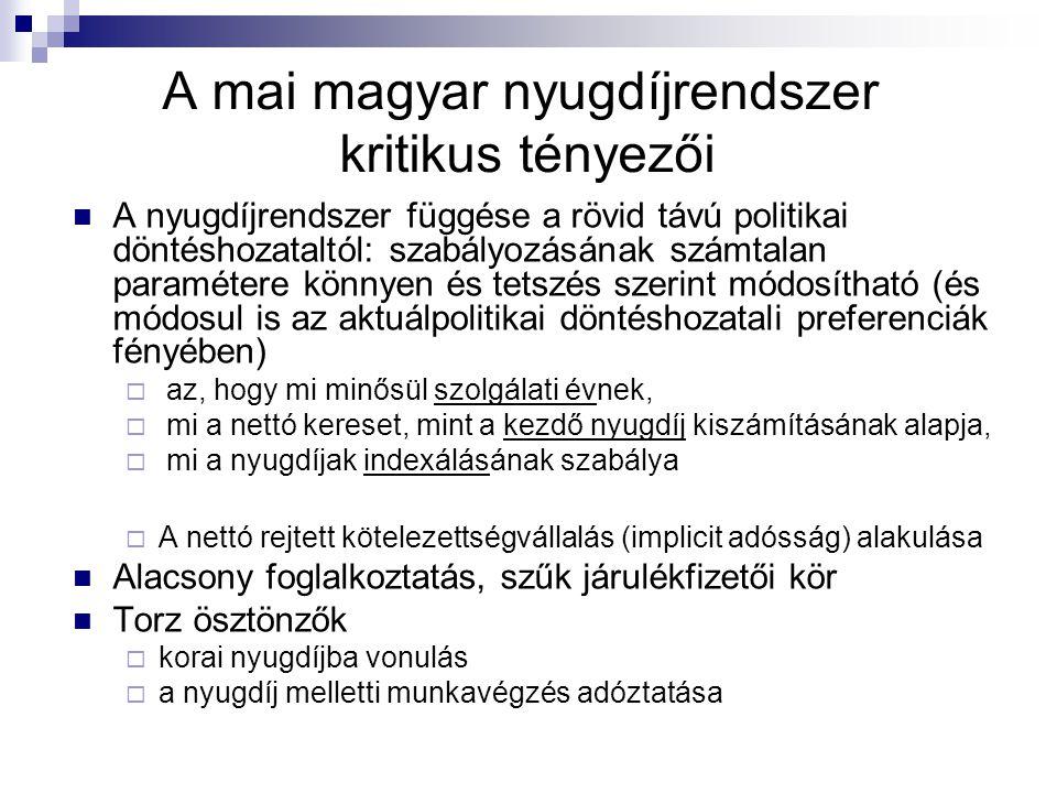 A mai magyar nyugdíjrendszer kritikus tényezői A nyugdíjrendszer függése a rövid távú politikai döntéshozataltól: szabályozásának számtalan paramétere könnyen és tetszés szerint módosítható (és módosul is az aktuálpolitikai döntéshozatali preferenciák fényében)  az, hogy mi minősül szolgálati évnek,  mi a nettó kereset, mint a kezdő nyugdíj kiszámításának alapja,  mi a nyugdíjak indexálásának szabálya  A nettó rejtett kötelezettségvállalás (implicit adósság) alakulása Alacsony foglalkoztatás, szűk járulékfizetői kör Torz ösztönzők  korai nyugdíjba vonulás  a nyugdíj melletti munkavégzés adóztatása