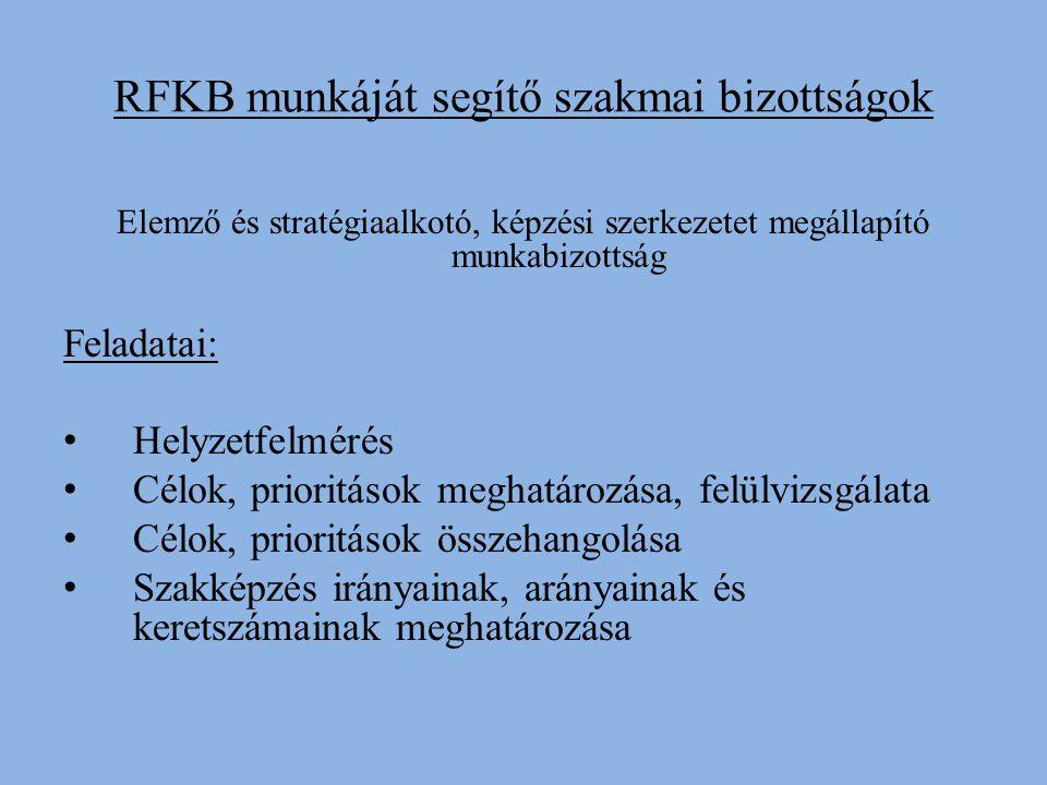 RFKB munkáját segítő szakmai bizottságok Elemző és stratégiaalkotó, képzési szerkezetet megállapító munkabizottság Feladatai: Helyzetfelmérés Célok, prioritások meghatározása, felülvizsgálata Célok, prioritások összehangolása Szakképzés irányainak, arányainak és keretszámainak meghatározása