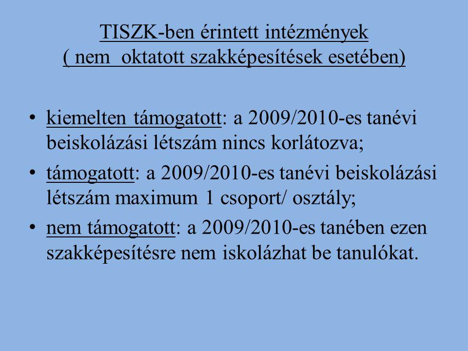 TISZK-ben érintett intézmények ( nem oktatott szakképesítések esetében) kiemelten támogatott: a 2009/2010-es tanévi beiskolázási létszám nincs korlátozva; támogatott: a 2009/2010-es tanévi beiskolázási létszám maximum 1 csoport/ osztály; nem támogatott: a 2009/2010-es tanében ezen szakképesítésre nem iskolázhat be tanulókat.