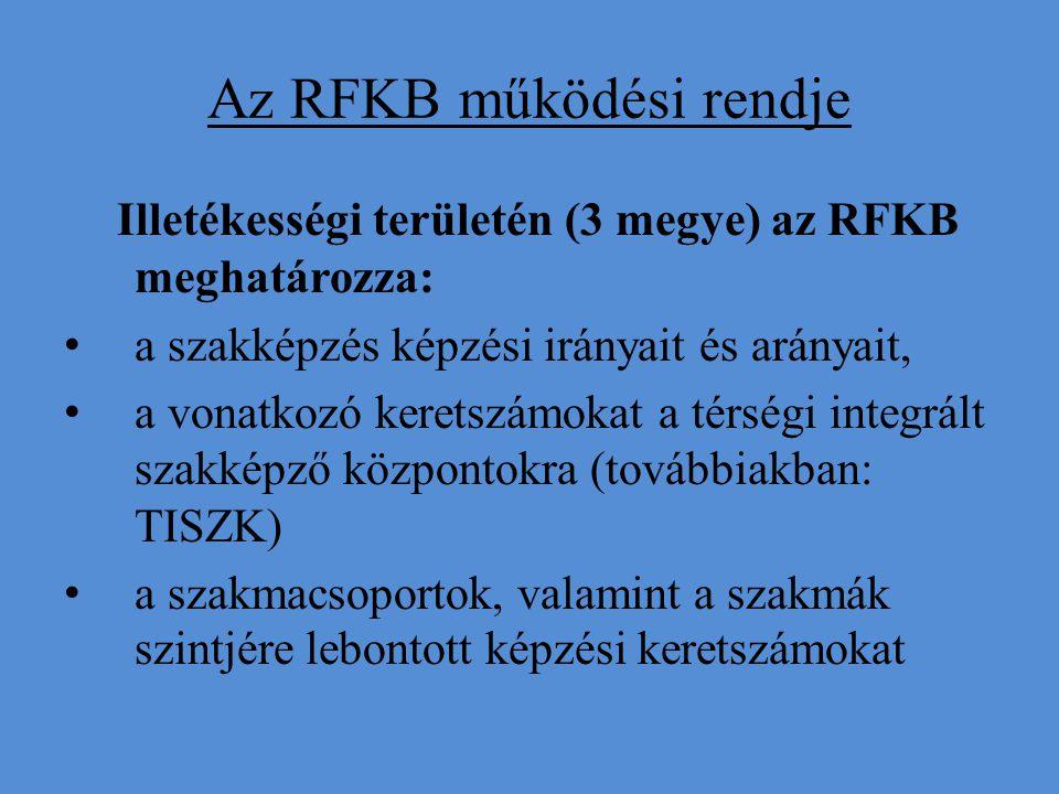 Az RFKB működési rendje Illetékességi területén (3 megye) az RFKB meghatározza: a szakképzés képzési irányait és arányait, a vonatkozó keretszámokat a térségi integrált szakképző központokra (továbbiakban: TISZK) a szakmacsoportok, valamint a szakmák szintjére lebontott képzési keretszámokat