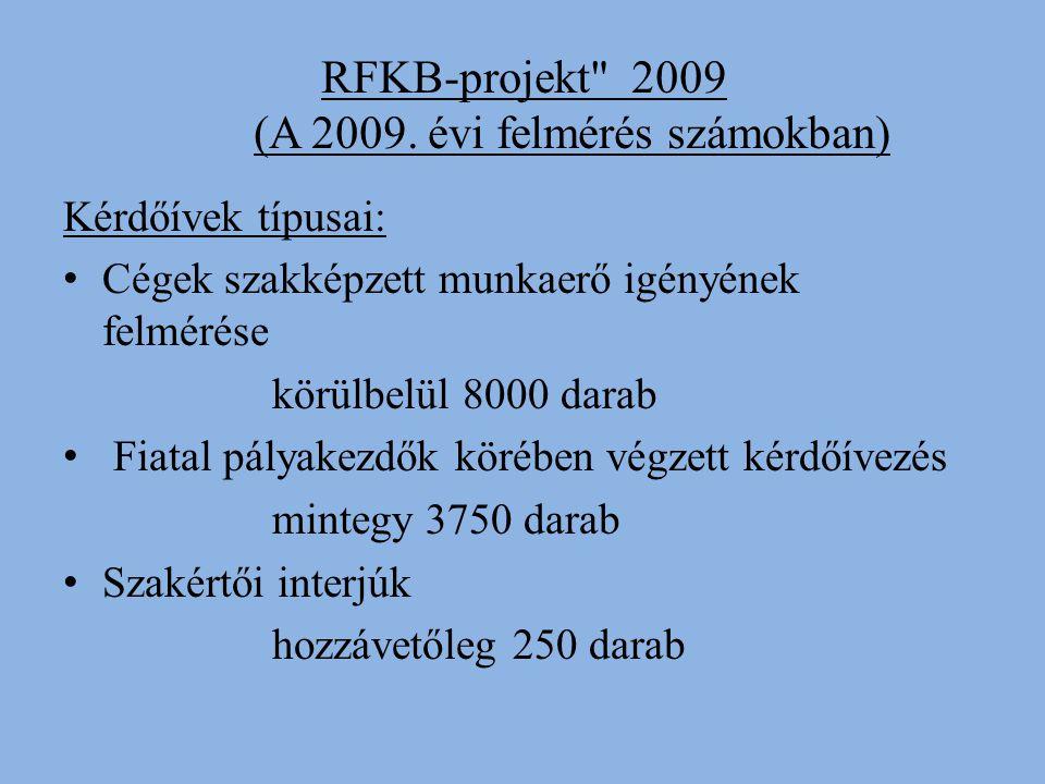 RFKB-projekt 2009 (A 2009.
