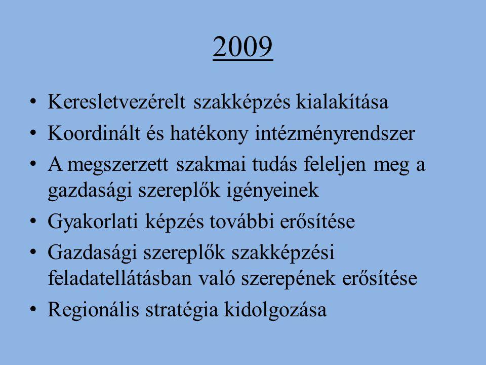 Keresletvezérelt szakképzés kialakítása Koordinált és hatékony intézményrendszer A megszerzett szakmai tudás feleljen meg a gazdasági szereplők igényeinek Gyakorlati képzés további erősítése Gazdasági szereplők szakképzési feladatellátásban való szerepének erősítése Regionális stratégia kidolgozása 2009