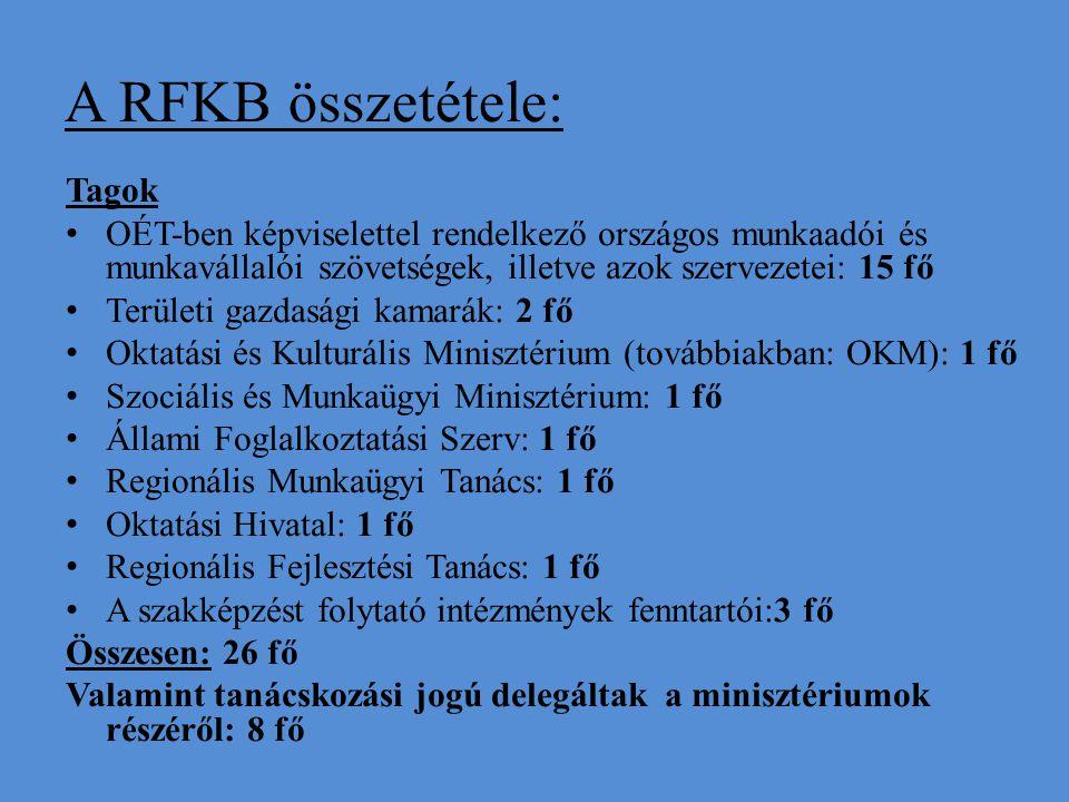 A RFKB összetétele: Tagok OÉT-ben képviselettel rendelkező országos munkaadói és munkavállalói szövetségek, illetve azok szervezetei: 15 fő Területi gazdasági kamarák: 2 fő Oktatási és Kulturális Minisztérium (továbbiakban: OKM): 1 fő Szociális és Munkaügyi Minisztérium: 1 fő Állami Foglalkoztatási Szerv: 1 fő Regionális Munkaügyi Tanács: 1 fő Oktatási Hivatal: 1 fő Regionális Fejlesztési Tanács: 1 fő A szakképzést folytató intézmények fenntartói:3 fő Összesen: 26 fő Valamint tanácskozási jogú delegáltak a minisztériumok részéről: 8 fő