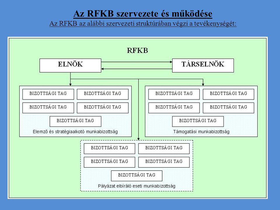 Az RFKB szervezete és működése Az RFKB az alábbi szervezeti struktúrában végzi a tevékenységét:
