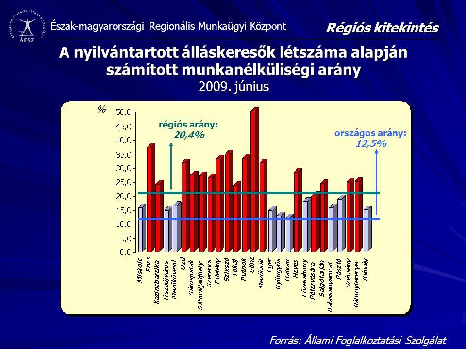 Észak-magyarországi Regionális Munkaügyi Központ A nyilvántartott álláskeresők létszáma alapján számított munkanélküliségi arány 2009. június Forrás: