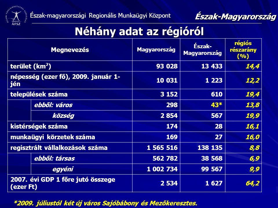 Észak-magyarországi Regionális Munkaügyi Központ Néhány adat az régióról Megnevezés Magyarország Észak- Magyarország régiós részarány (%) terület (km 2 )93 02813 43314,4 népesség (ezer fő), 2009.