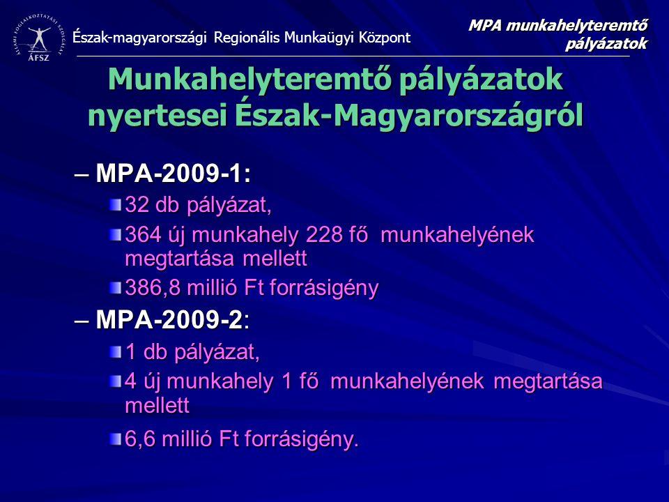 Észak-magyarországi Regionális Munkaügyi Központ Munkahelyteremtő pályázatok nyertesei Észak-Magyarországról –MPA-2009-1: 32 db pályázat, 364 új munkahely 228 fő munkahelyének megtartása mellett 386,8 millió Ft forrásigény –MPA-2009-2: 1 db pályázat, 4 új munkahely 1 fő munkahelyének megtartása mellett 6,6 millió Ft forrásigény.