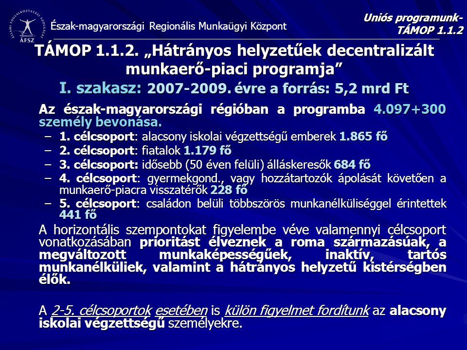 """Észak-magyarországi Regionális Munkaügyi Központ TÁMOP 1.1.2. """"Hátrányos helyzetűek decentralizált munkaerő-piaci programja"""" I. szakasz: 2007-2009. év"""