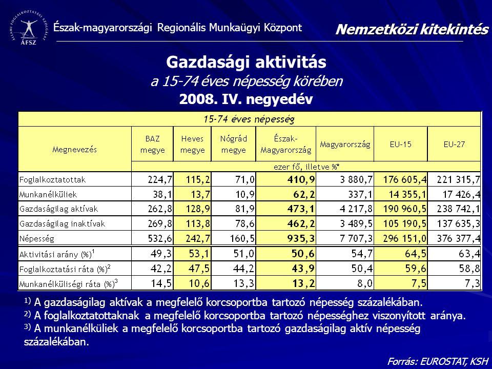 Észak-magyarországi Regionális Munkaügyi Központ Gazdasági aktivitás a 15-74 éves népesség körében 2008. IV. negyedév Forrás: EUROSTAT, KSH 1) A gazda