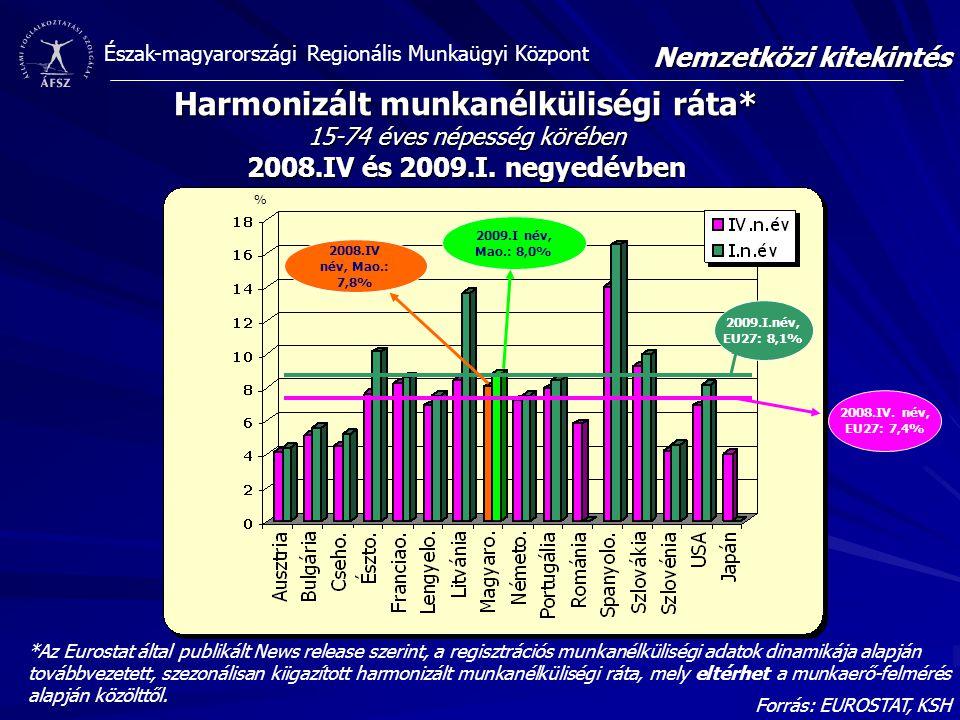 Észak-magyarországi Regionális Munkaügyi Központ Harmonizált munkanélküliségi ráta* 15-74 éves népesség körében 2008.IV és 2009.I. negyedévben Forrás: