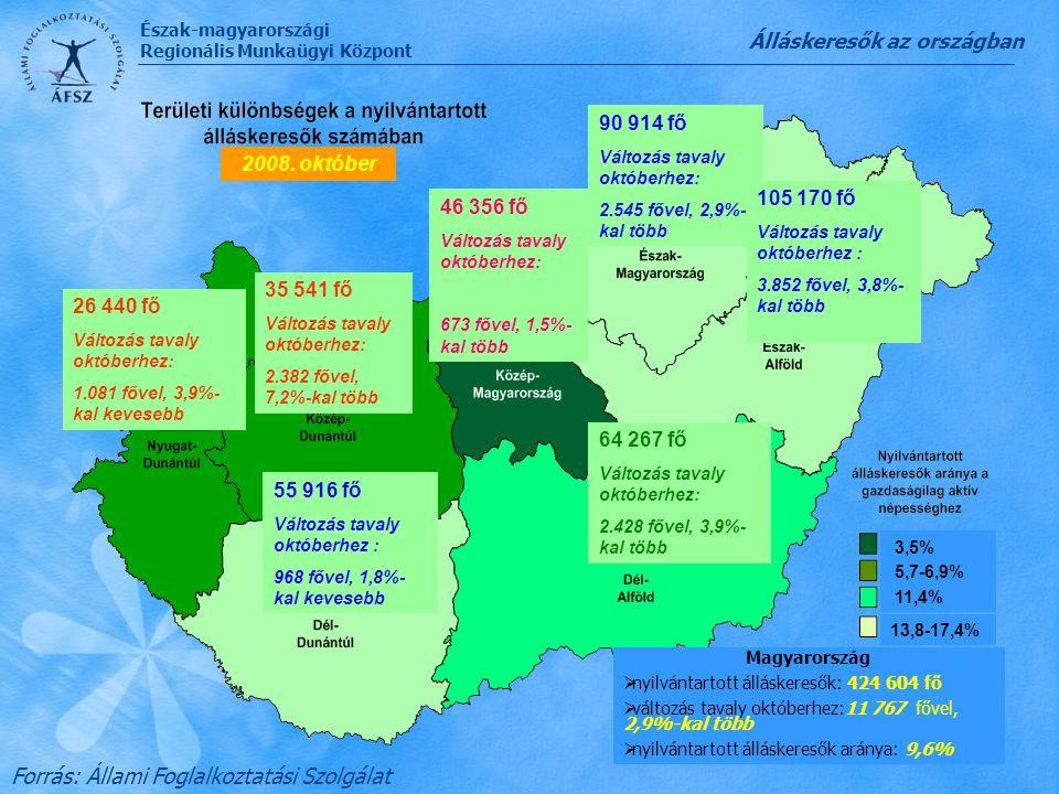 Észak-magyarországi Regionális Munkaügyi Központ 2008. október 90 914 fő Változás tavaly októberhez: 2.545 fővel, 2,9%- kal több 105 170 fő Változás t