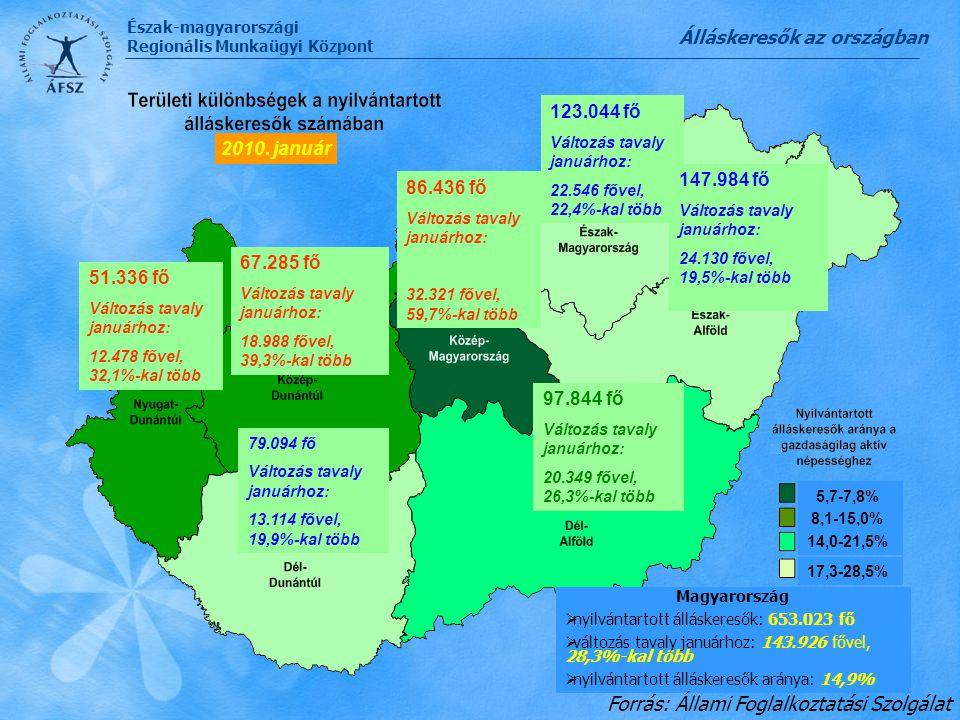 Észak-magyarországi Regionális Munkaügyi Központ 2010. január 123.044 fő Változás tavaly januárhoz: 22.546 fővel, 22,4%-kal több 147.984 fő Változás t