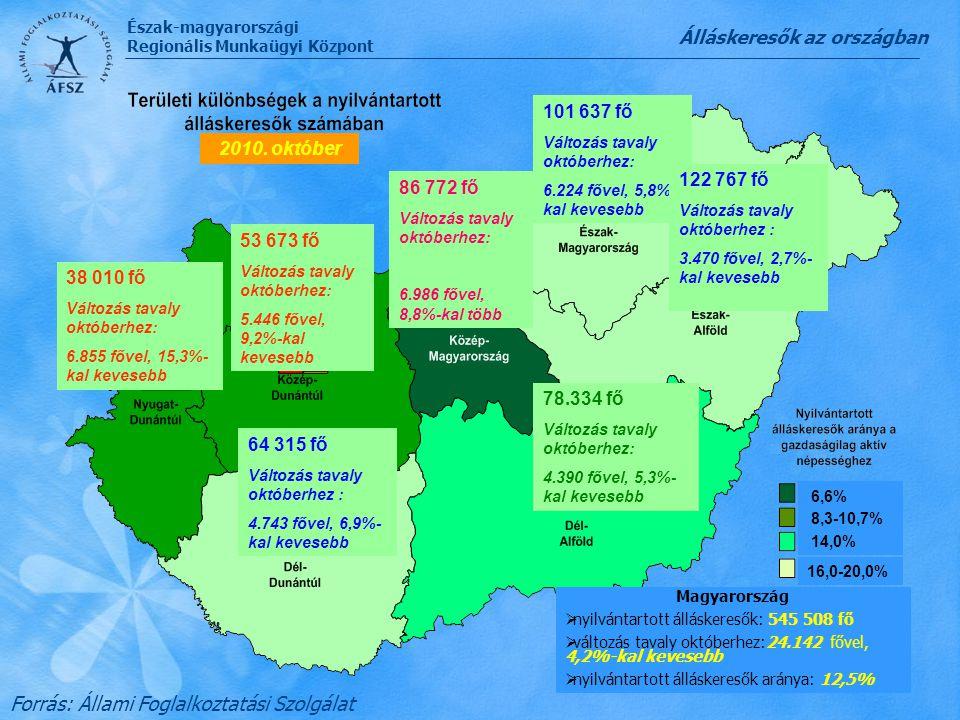 Észak-magyarországi Regionális Munkaügyi Központ 2010. október 101 637 fő Változás tavaly októberhez: 6.224 fővel, 5,8%- kal kevesebb 122 767 fő Válto
