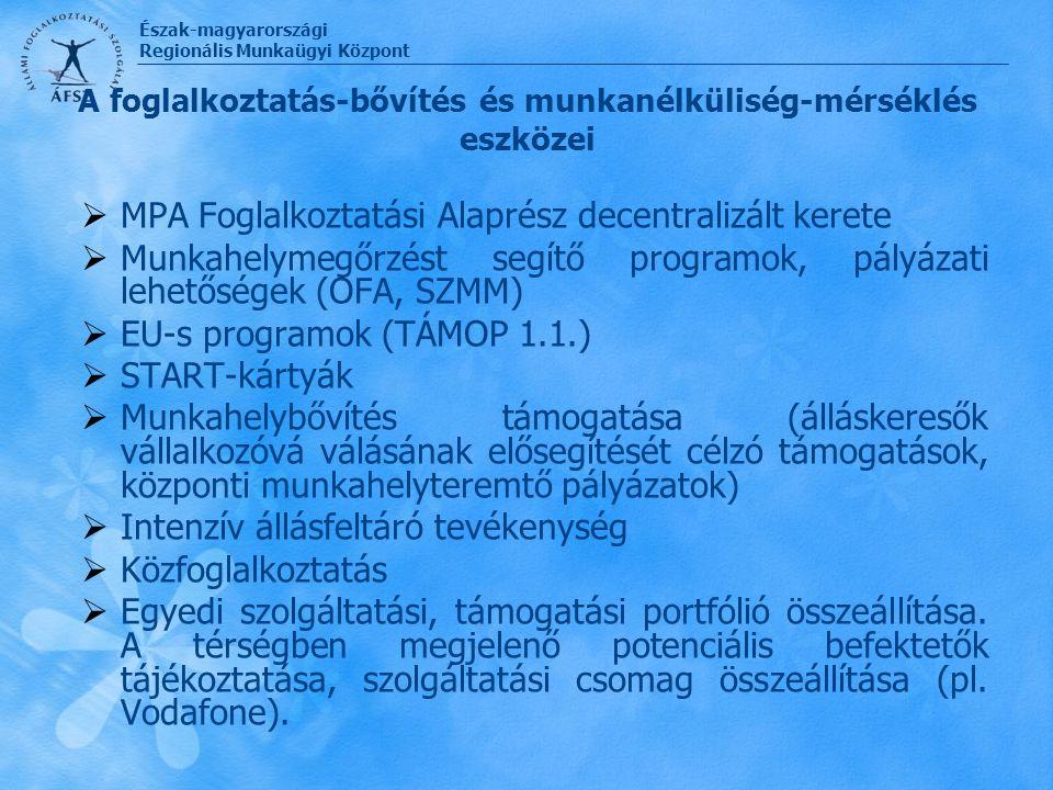 Észak-magyarországi Regionális Munkaügyi Központ A foglalkoztatás-bővítés és munkanélküliség-mérséklés eszközei  MPA Foglalkoztatási Alaprész decentr