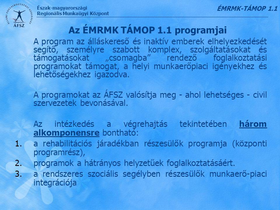 Észak-magyarországi Regionális Munkaügyi Központ Az ÉMRMK TÁMOP 1.1 programjai A program az álláskereső és inaktív emberek elhelyezkedését segítő, sze