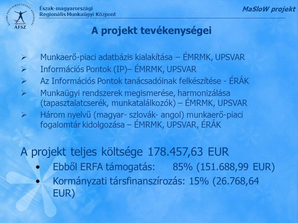 Észak-magyarországi Regionális Munkaügyi Központ A projekt tevékenységei   Munkaerő-piaci adatbázis kialakítása – ÉMRMK, UPSVAR   Információs Pont