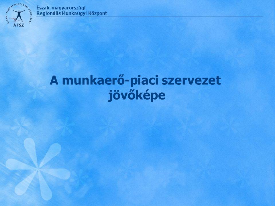 Észak-magyarországi Regionális Munkaügyi Központ A munkaerő-piaci szervezet jövőképe