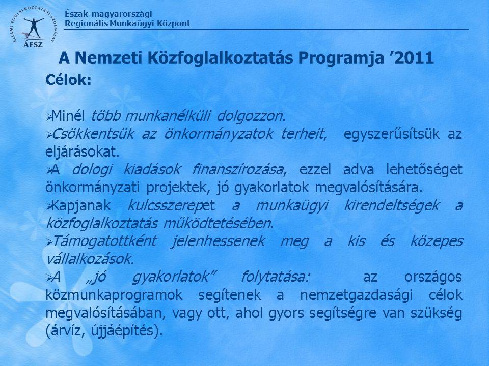 Észak-magyarországi Regionális Munkaügyi Központ A Nemzeti Közfoglalkoztatás Programja '2011 Célok:   Minél több munkanélküli dolgozzon.   Csökken