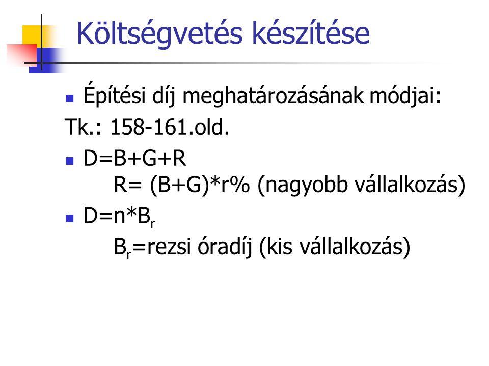 Költségvetés készítése Építési díj meghatározásának módjai: Tk.: 158-161.old.