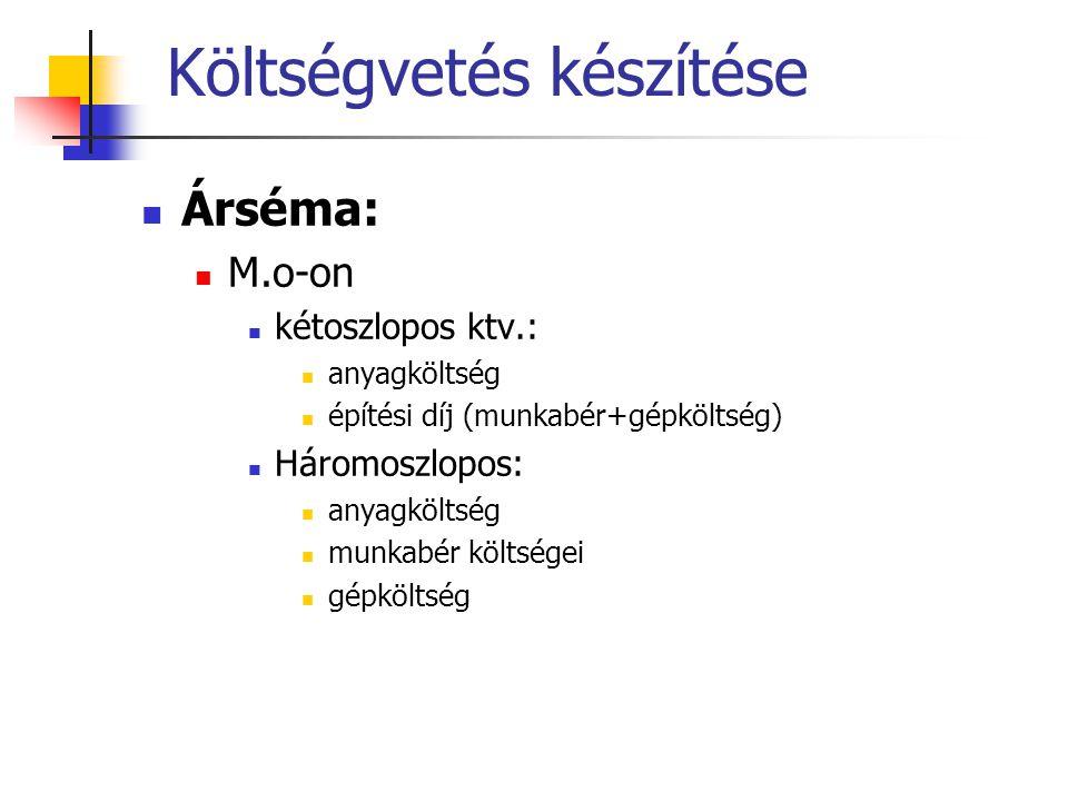 Költségvetés készítése Árséma: M.o-on kétoszlopos ktv.: anyagköltség építési díj (munkabér+gépköltség) Háromoszlopos: anyagköltség munkabér költségei gépköltség