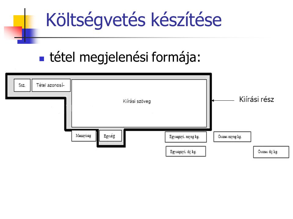 Költségvetés készítése Beárazás: Tételek anyag, díjköltségeinek számítása: mennyiség * egységár