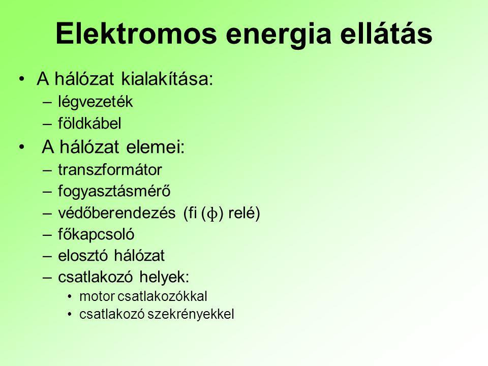 Elektromos energia ellátás A hálózat kialakítása: –légvezeték –földkábel A hálózat elemei: –transzformátor –fogyasztásmérő –védőberendezés (fi ( ɸ ) r