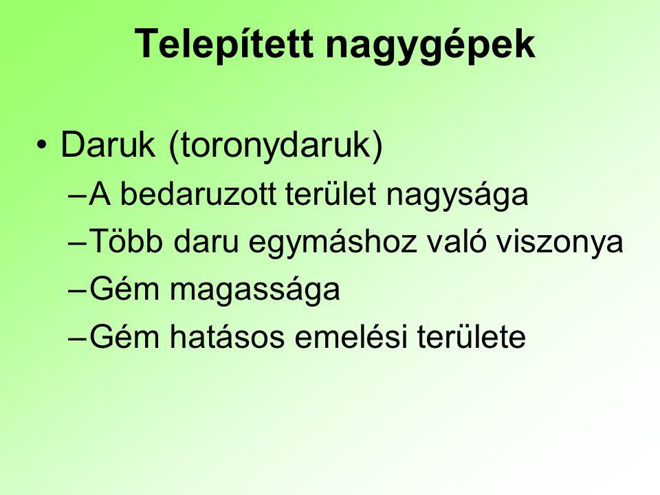 Telepített nagygépek Daruk (toronydaruk) –A bedaruzott terület nagysága –Több daru egymáshoz való viszonya –Gém magassága –Gém hatásos emelési terület