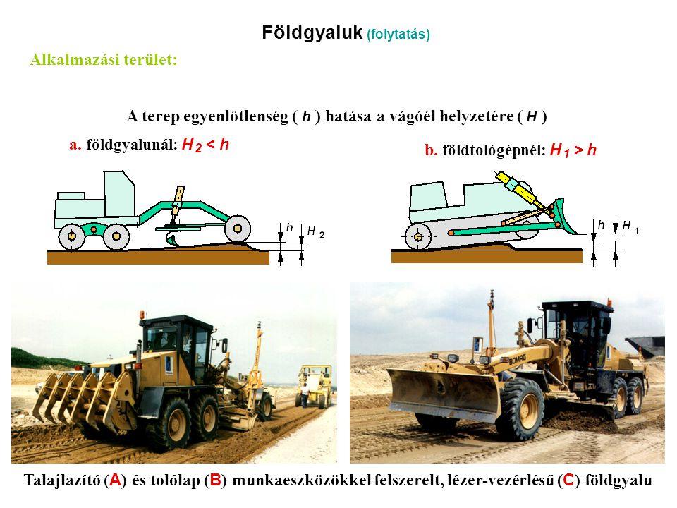 Talajlazító ( A ) és tolólap ( B ) munkaeszközökkel felszerelt, lézer-vezérlésű ( C ) földgyalu Földgyaluk (folytatás) A terep egyenlőtlenség ( h ) ha
